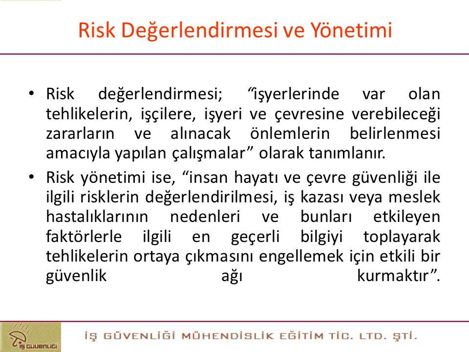 Risk Değerlendirmesi ve Yönetimi