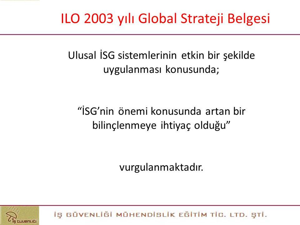 ILO 2003 yılı Global Strateji Belgesi