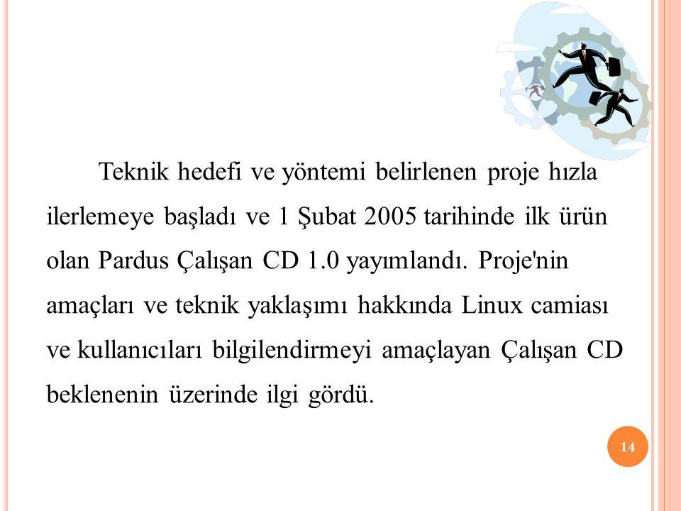 Teknik hedefi ve yöntemi belirlenen proje hızla ilerlemeye başladı ve 1 Şubat 2005 tarihinde ilk ürün olan Pardus Çalışan CD 1.0 yayımlandı.