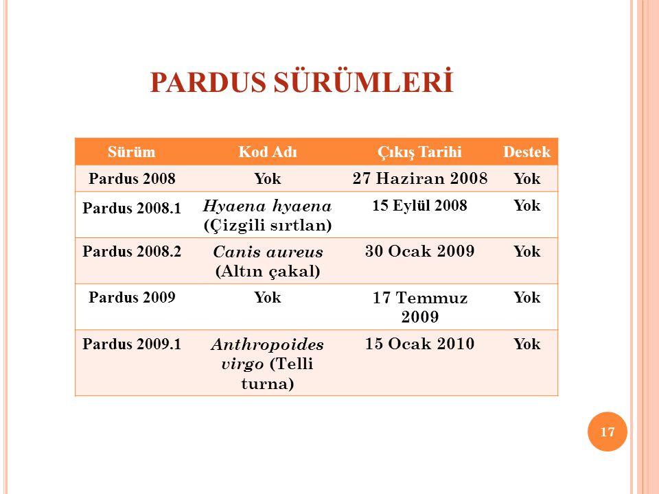 PARDUS SÜRÜMLERİ Sürüm Kod Adı Çıkış Tarihi Destek Pardus 2008 Yok