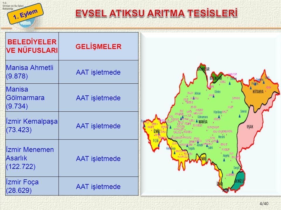 EVSEL ATIKSU ARITMA TESİSLERİ BELEDİYELER VE NÜFUSLARI