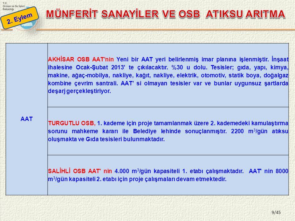 MÜNFERİT SANAYİLER VE OSB ATIKSU ARITMA
