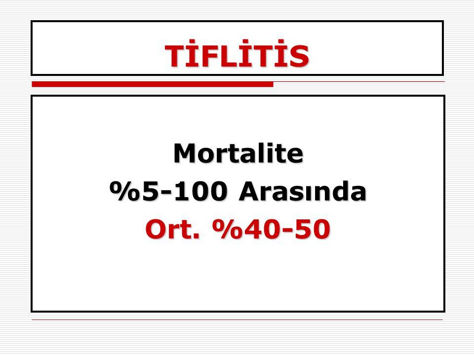 TİFLİTİS Mortalite %5-100 Arasında Ort. %40-50