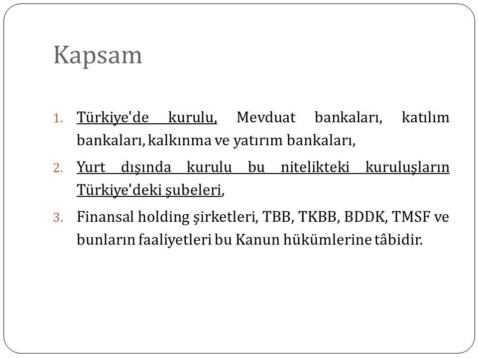 Kapsam Türkiye de kurulu, Mevduat bankaları, katılım bankaları, kalkınma ve yatırım bankaları,