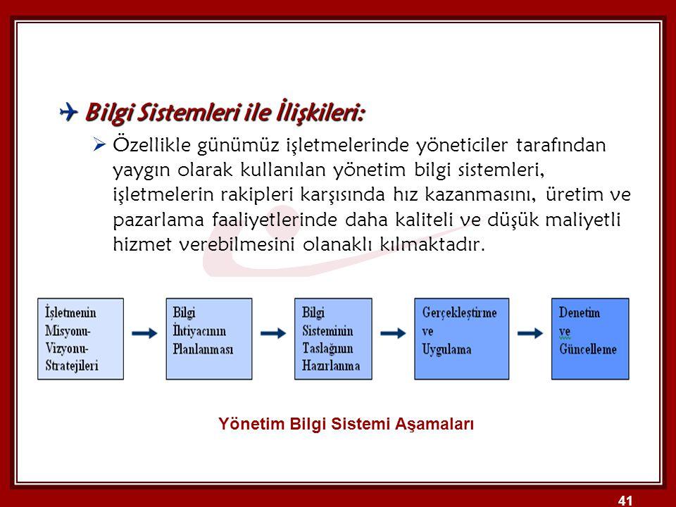 Yönetim Bilgi Sistemi Aşamaları