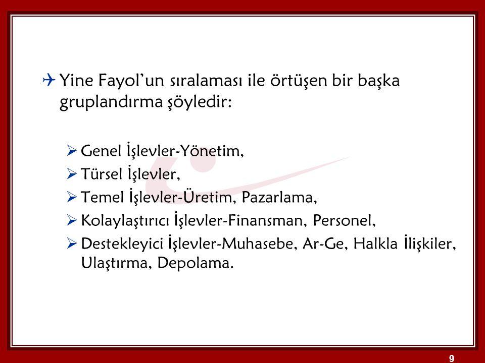 Yine Fayol'un sıralaması ile örtüşen bir başka gruplandırma şöyledir: