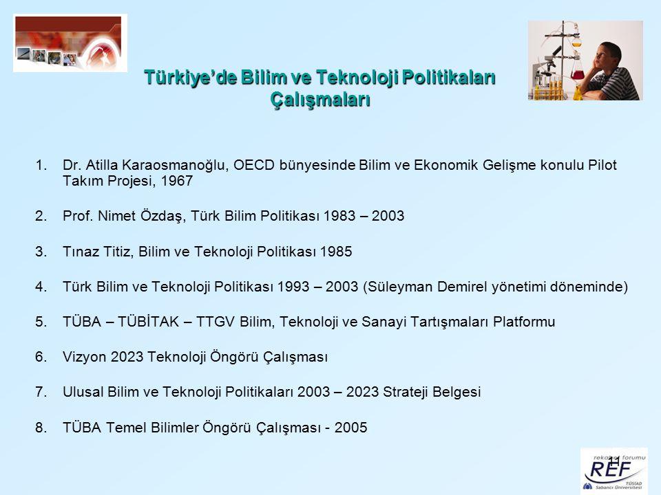 Türkiye'de Bilim ve Teknoloji Politikaları Çalışmaları