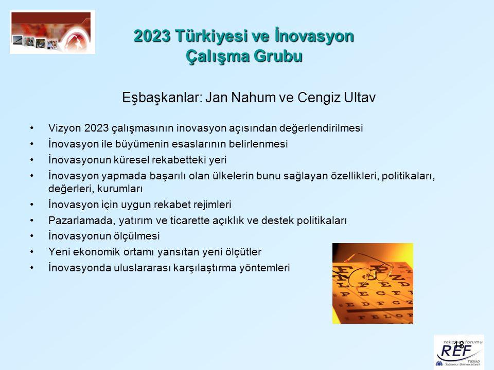 2023 Türkiyesi ve İnovasyon Çalışma Grubu