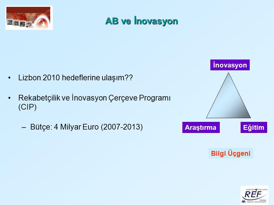 AB ve İnovasyon Lizbon 2010 hedeflerine ulaşım