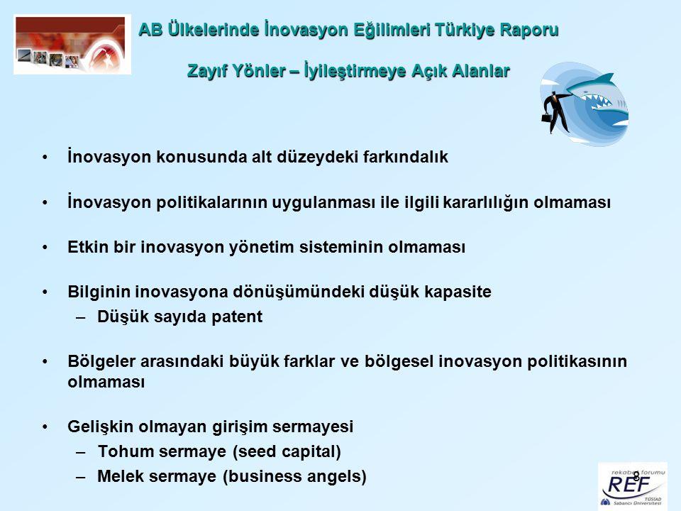 AB Ülkelerinde İnovasyon Eğilimleri Türkiye Raporu Zayıf Yönler – İyileştirmeye Açık Alanlar
