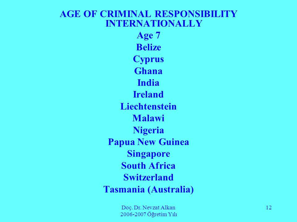 AGE OF CRIMINAL RESPONSIBILITY INTERNATIONALLY