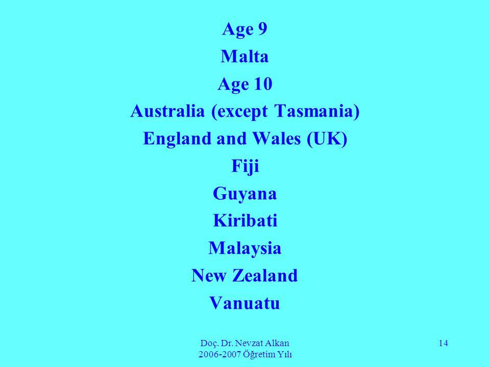 Australia (except Tasmania)