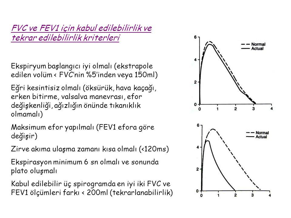 FVC ve FEV1 için kabul edilebilirlik ve tekrar edilebilirlik kriterleri