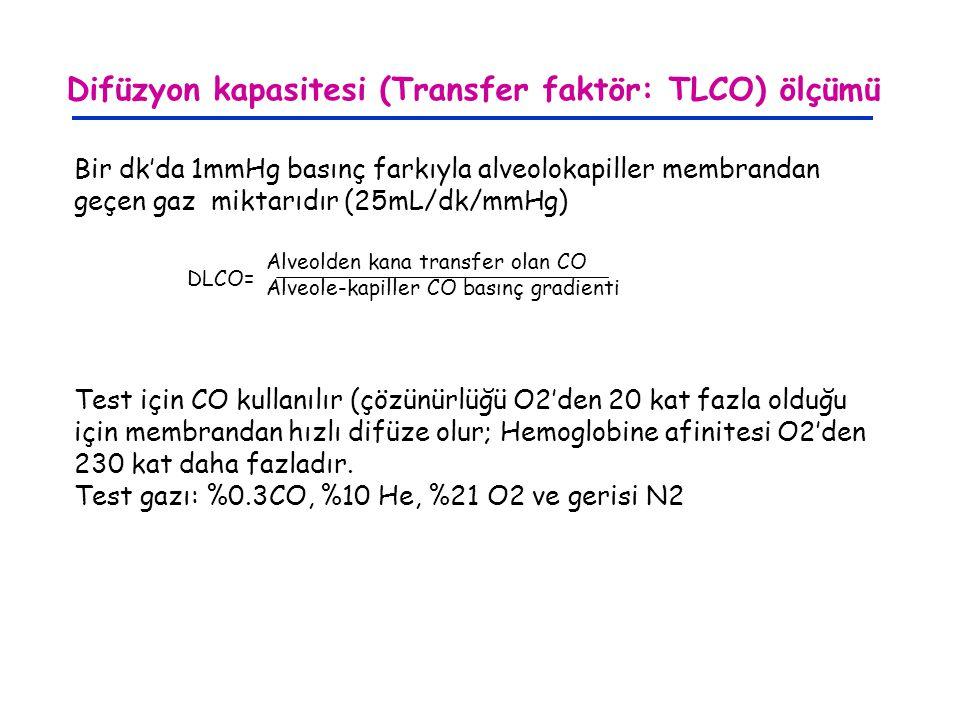 Difüzyon kapasitesi (Transfer faktör: TLCO) ölçümü