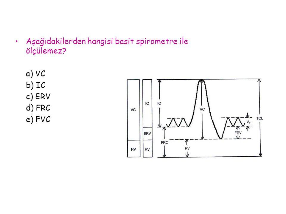 Aşağıdakilerden hangisi basit spirometre ile ölçülemez