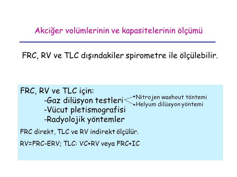 Akciğer volümlerinin ve kapasitelerinin ölçümü
