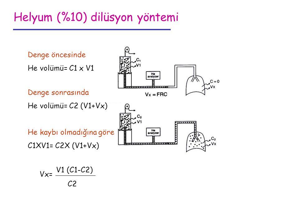 Helyum (%10) dilüsyon yöntemi