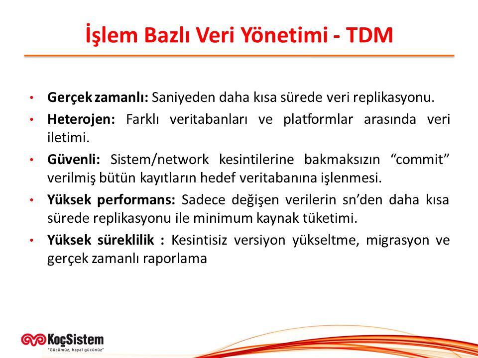 İşlem Bazlı Veri Yönetimi - TDM