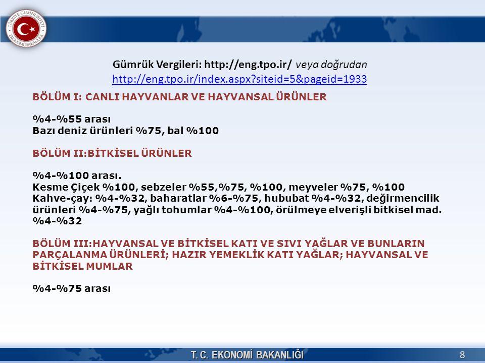 Gümrük Vergileri: http://eng. tpo. ir/ veya doğrudan http://eng. tpo