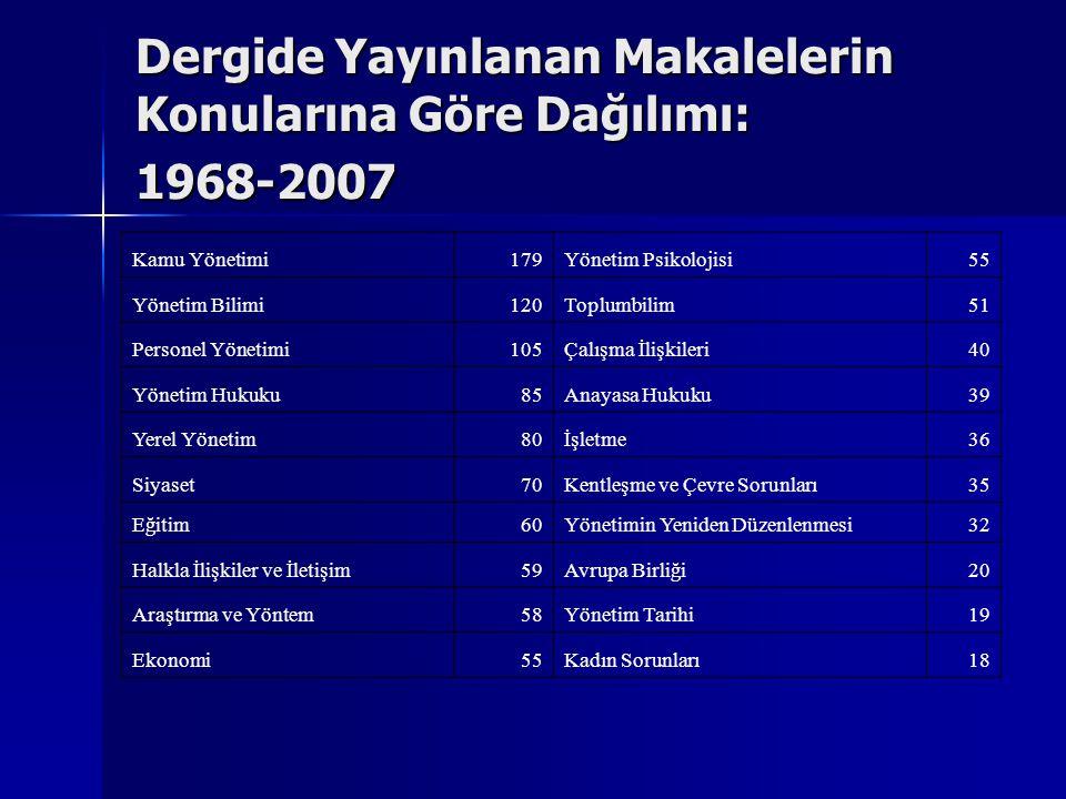 Dergide Yayınlanan Makalelerin Konularına Göre Dağılımı: 1968-2007