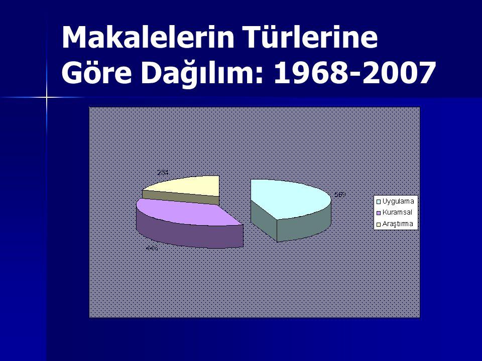 Makalelerin Türlerine Göre Dağılım: 1968-2007