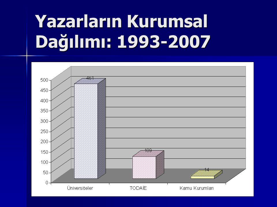 Yazarların Kurumsal Dağılımı: 1993-2007