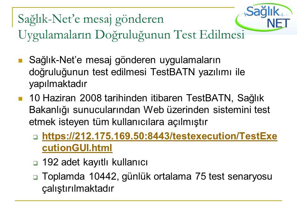 Sağlık-Net'e mesaj gönderen Uygulamaların Doğruluğunun Test Edilmesi
