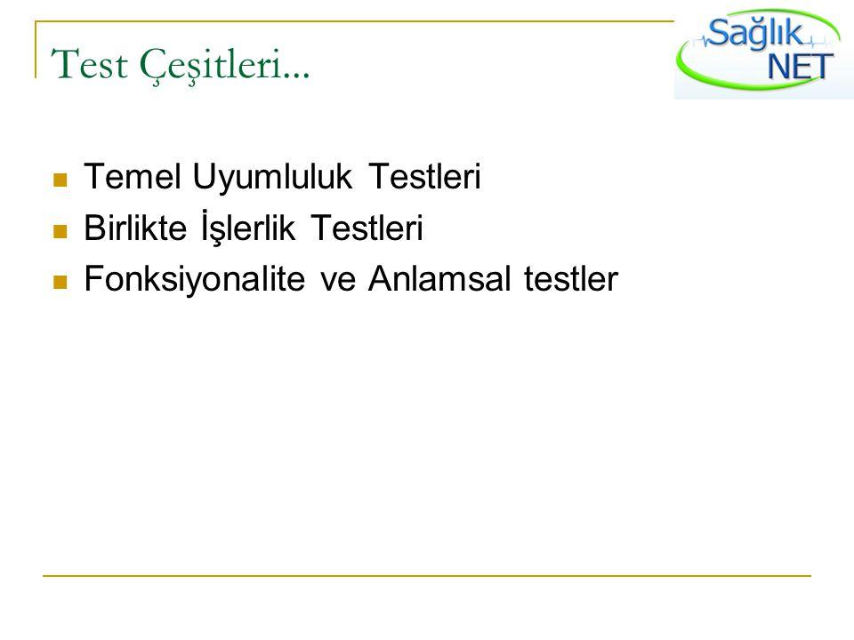 Test Çeşitleri... Temel Uyumluluk Testleri Birlikte İşlerlik Testleri