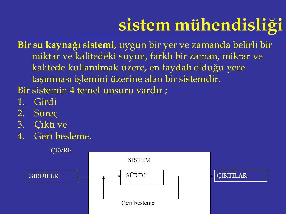 sistem mühendisliği