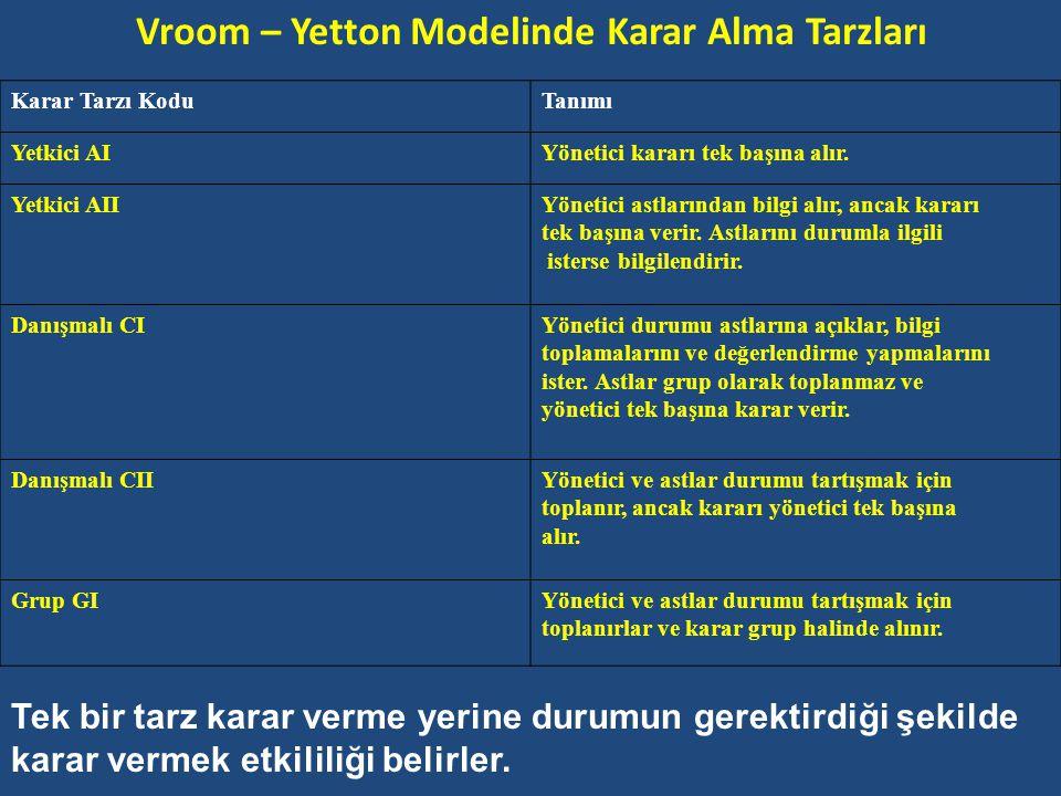 Vroom – Yetton Modelinde Karar Alma Tarzları