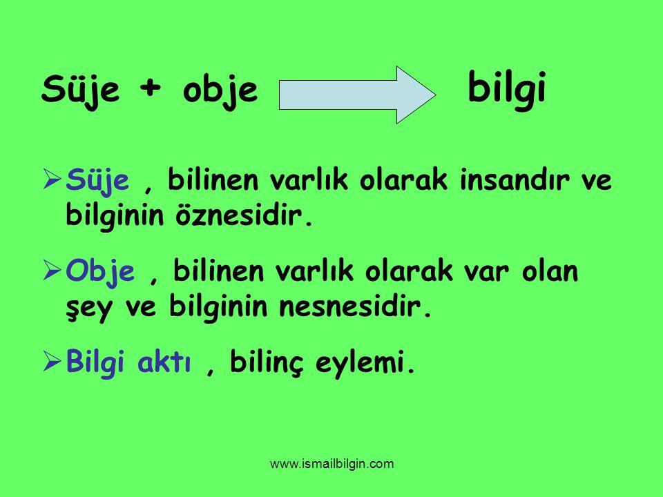 Süje + obje bilgi Süje , bilinen varlık olarak insandır ve bilginin öznesidir.