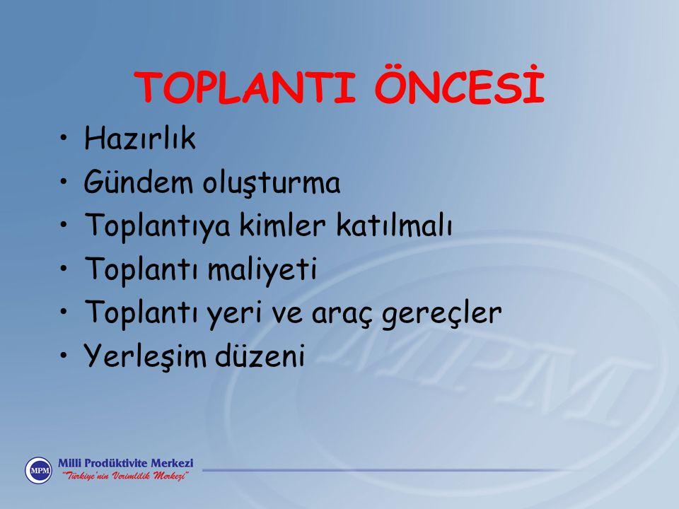 TOPLANTI ÖNCESİ Hazırlık Gündem oluşturma Toplantıya kimler katılmalı