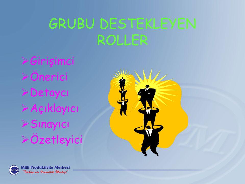 GRUBU DESTEKLEYEN ROLLER