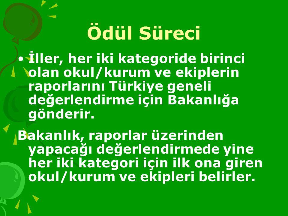 Ödül Süreci İller, her iki kategoride birinci olan okul/kurum ve ekiplerin raporlarını Türkiye geneli değerlendirme için Bakanlığa gönderir.