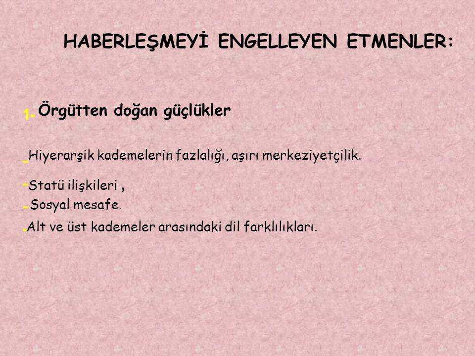 HABERLEŞMEYİ ENGELLEYEN ETMENLER:
