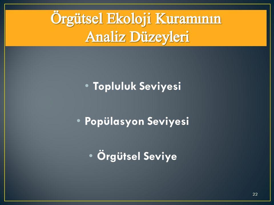 Örgütsel Ekoloji Kuramının Analiz Düzeyleri