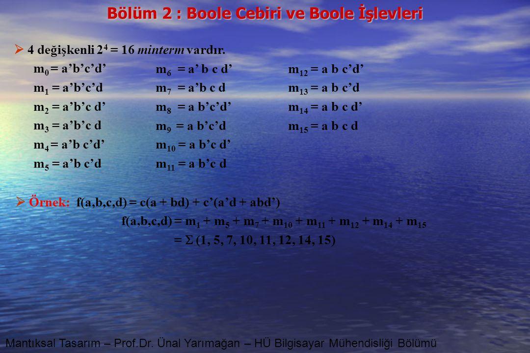  4 değişkenli 24 = 16 minterm vardır. m0 = a'b'c'd' m1 = a'b'c'd