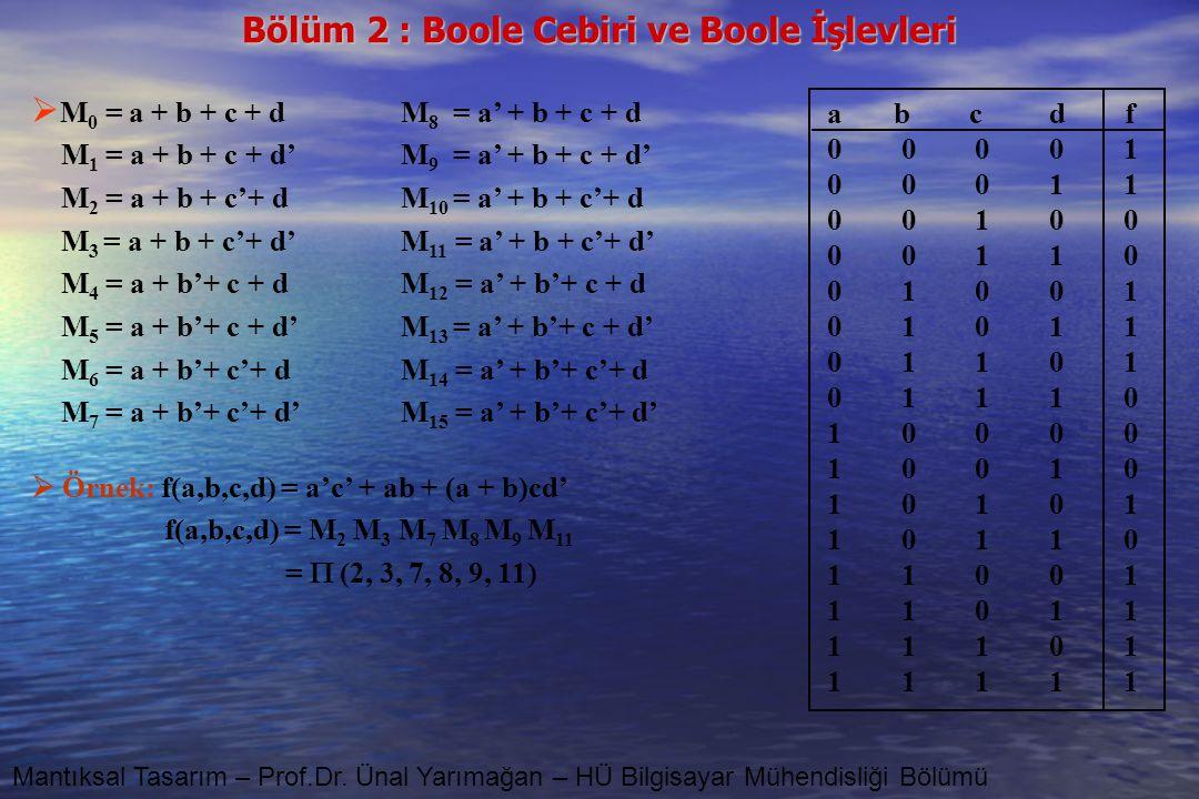  Örnek: f(a,b,c,d) = a'c' + ab + (a + b)cd'