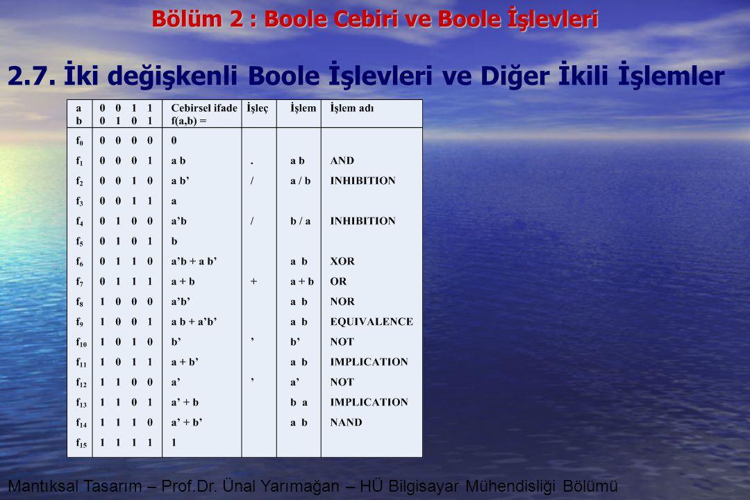 2.7. İki değişkenli Boole İşlevleri ve Diğer İkili İşlemler