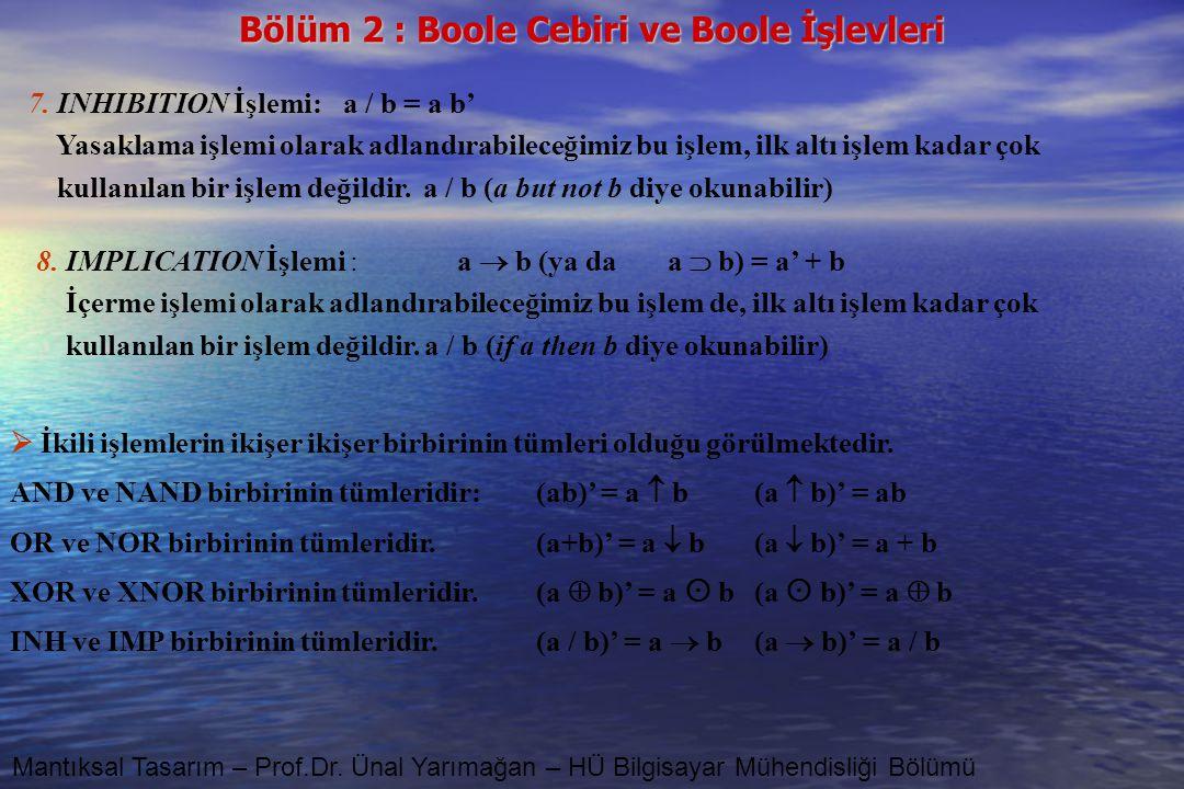 7. INHIBITION İşlemi: a / b = a b'