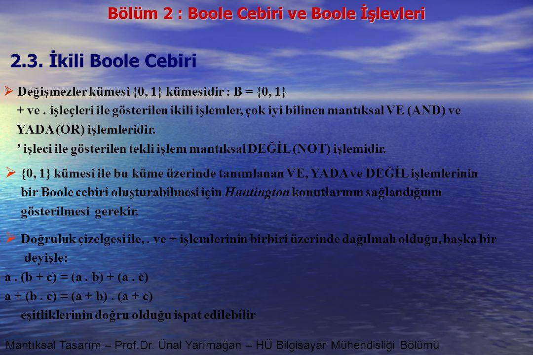 2.3. İkili Boole Cebiri  Değişmezler kümesi {0, 1} kümesidir : B = {0, 1}