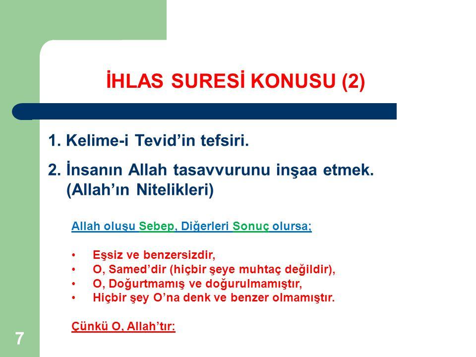 İHLAS SURESİ KONUSU (2) Kelime-i Tevid'in tefsiri.