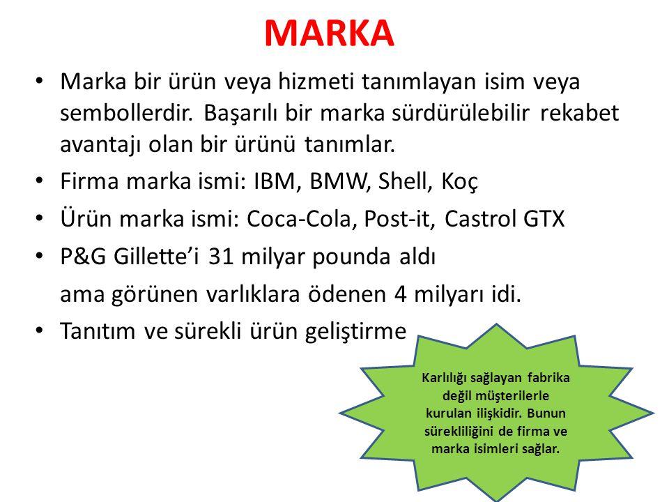 MARKA Marka bir ürün veya hizmeti tanımlayan isim veya sembollerdir. Başarılı bir marka sürdürülebilir rekabet avantajı olan bir ürünü tanımlar.
