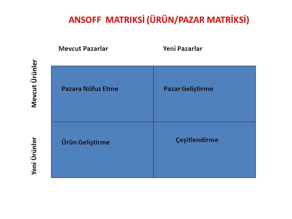 ANSOFF MATRIKSİ (ÜRÜN/PAZAR MATRİKSİ)