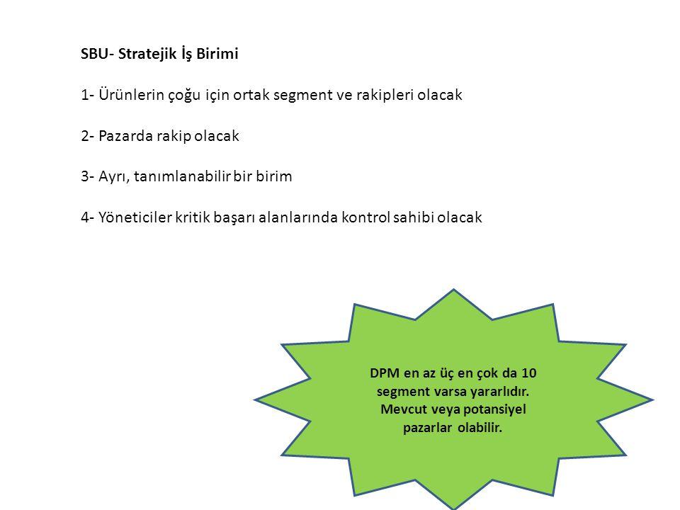 SBU- Stratejik İş Birimi