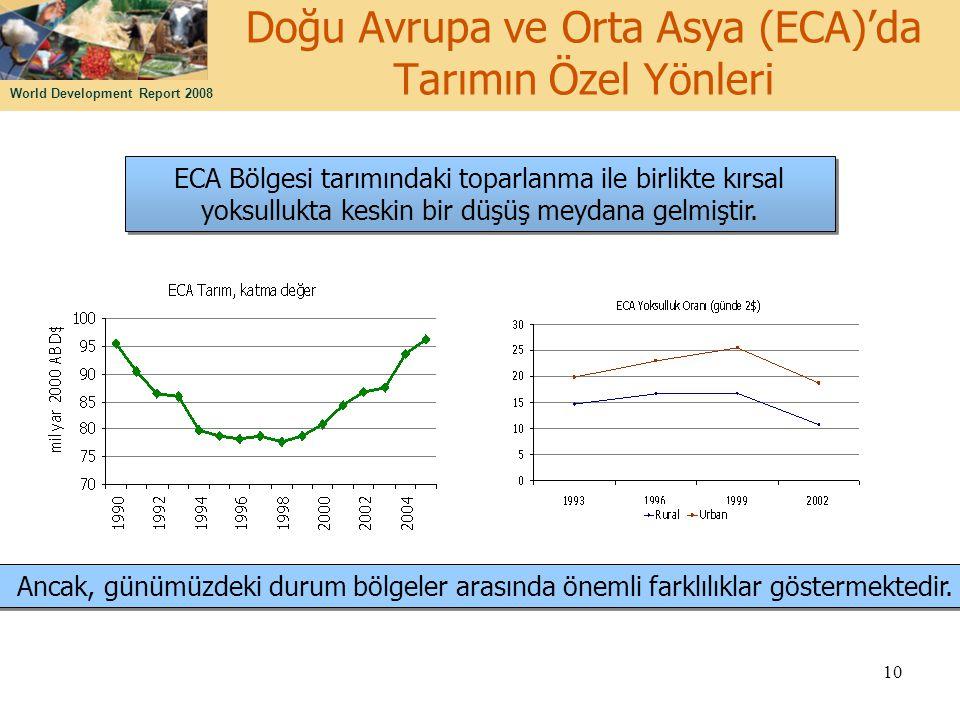 Doğu Avrupa ve Orta Asya (ECA)'da Tarımın Özel Yönleri