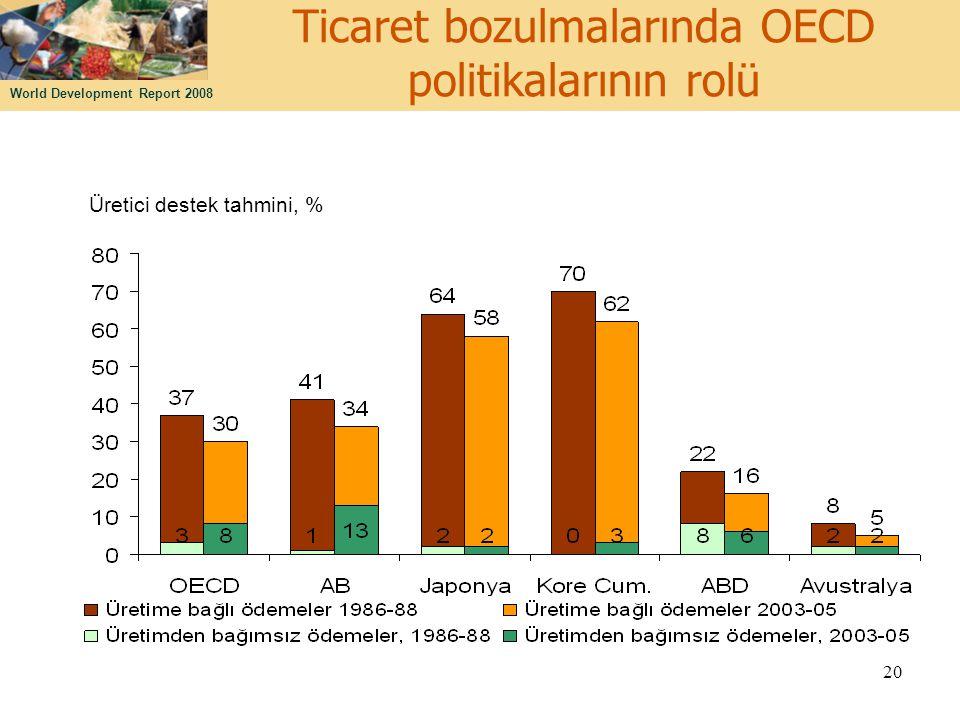 Ticaret bozulmalarında OECD politikalarının rolü