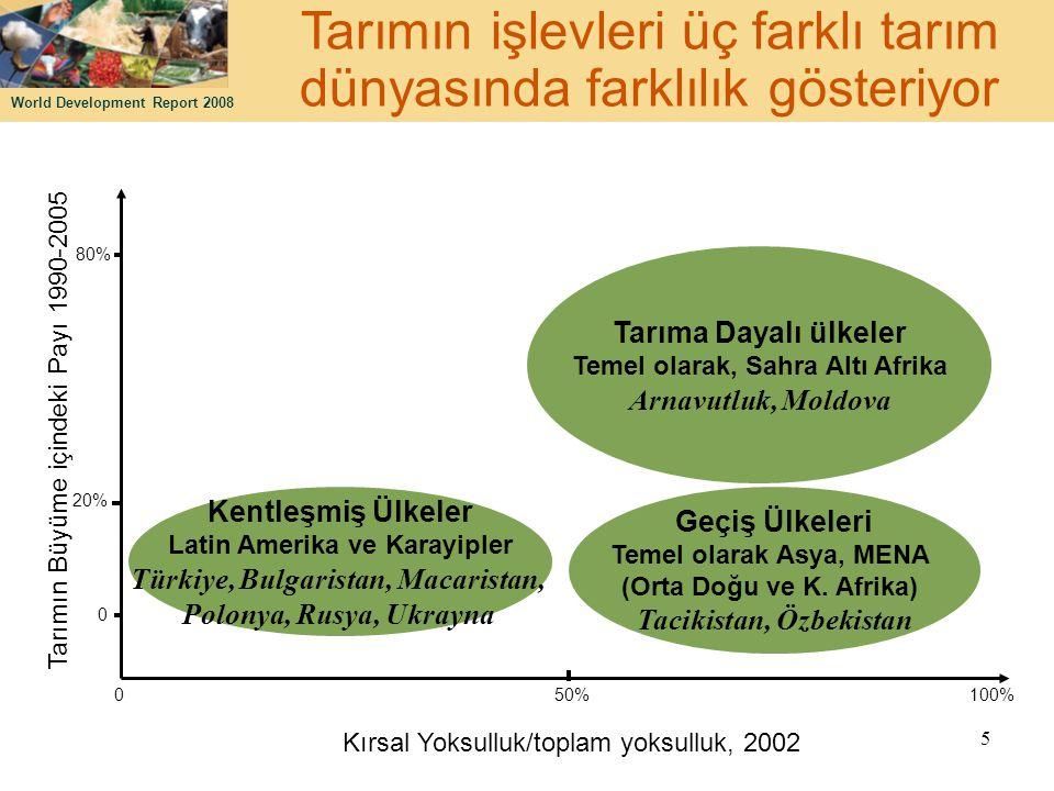 Tarımın işlevleri üç farklı tarım dünyasında farklılık gösteriyor