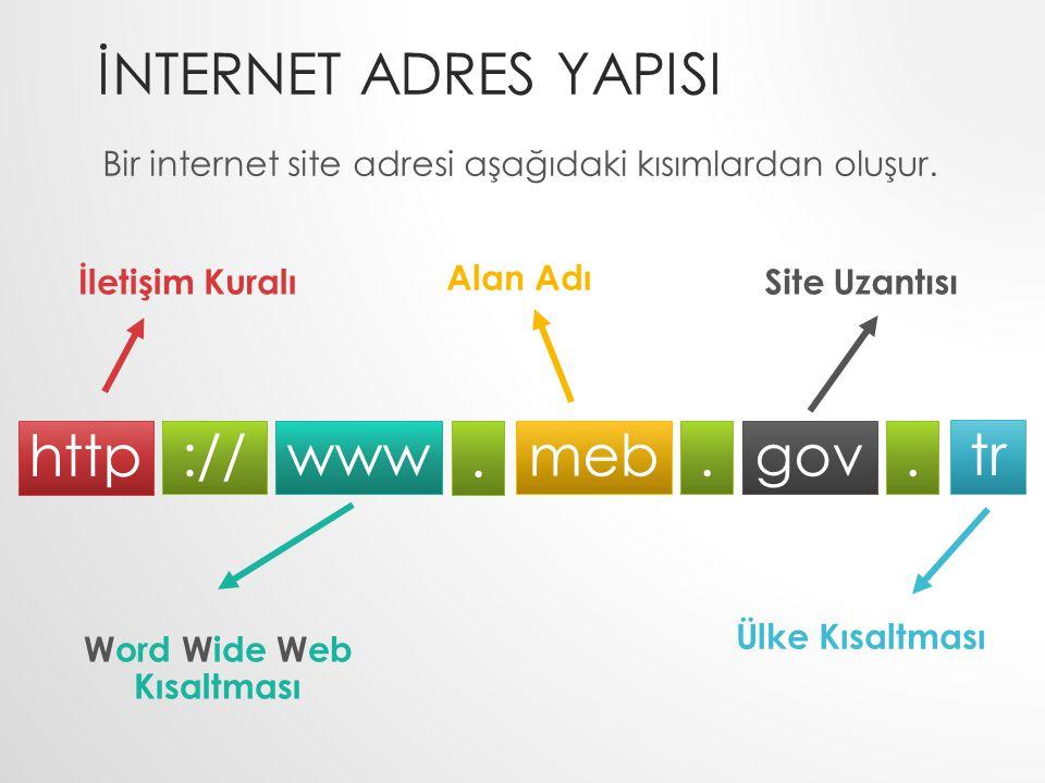 Word Wide Web Kısaltması