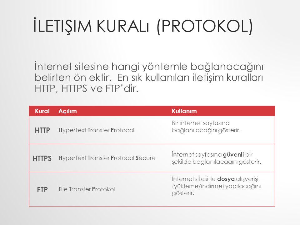İletişim Kuralı (protokol)